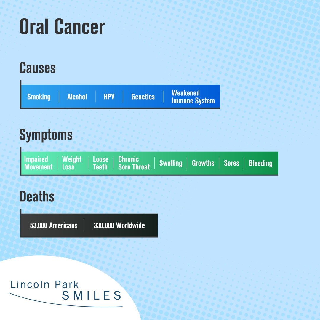 what causes oral cancer